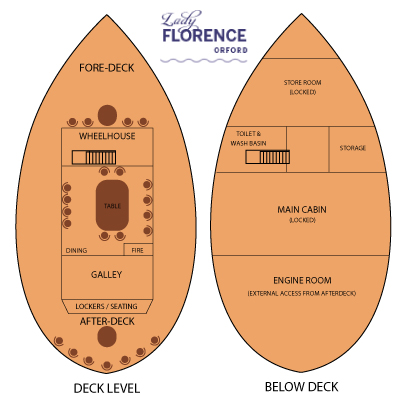 the lady florence floor plan